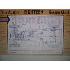 Poster - Austin 18 Garage chart