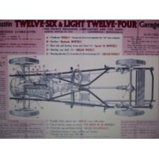 Poster - Austin 12 Garage chart