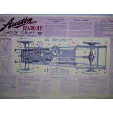 Poster - Austin H12/4 and 20hp Garage chart