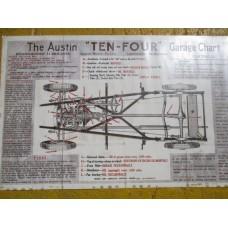 Poster - Austin 10 Chrome Rad Garage chart
